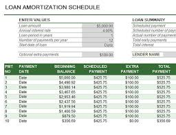 excel amortization schedule template wave