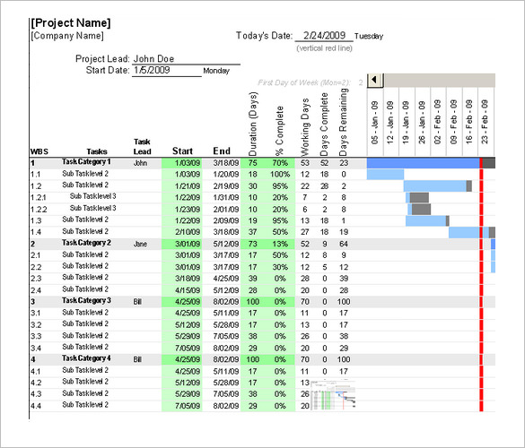 Download Free Excel Timeline Template