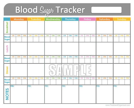 Free Blood Sugar Log Template for Excel 2007 – 2016