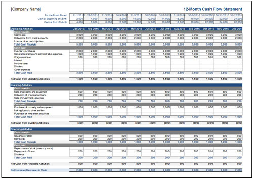 Free Cash Flow Statement Template For Excel