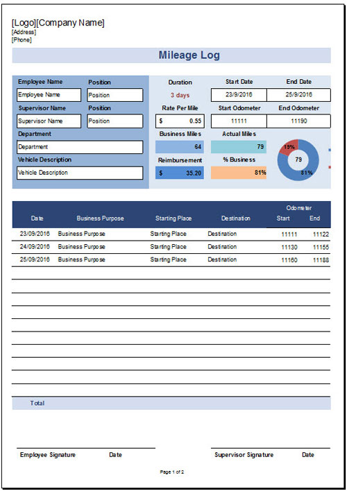 Free Mileage Log Template for Excel 2007 - 2016