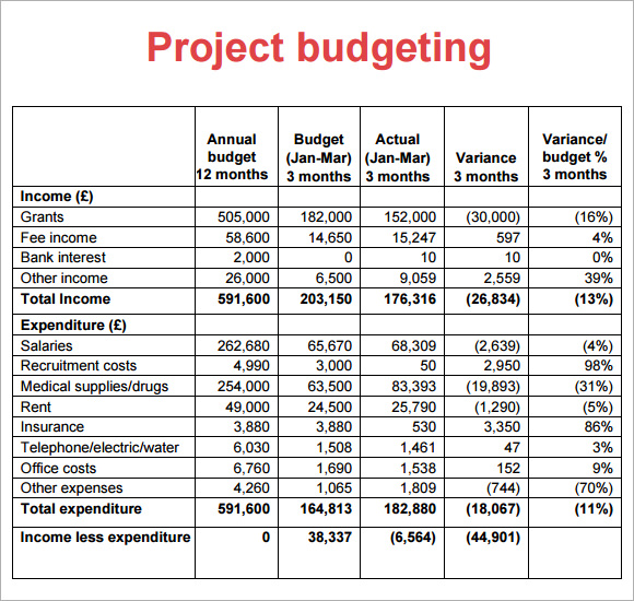 Free Project Budget Template for Excel 2007 – 2016