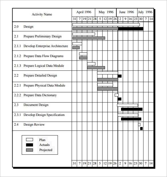 Free Critical Path Template For Excel 2007 - 2016