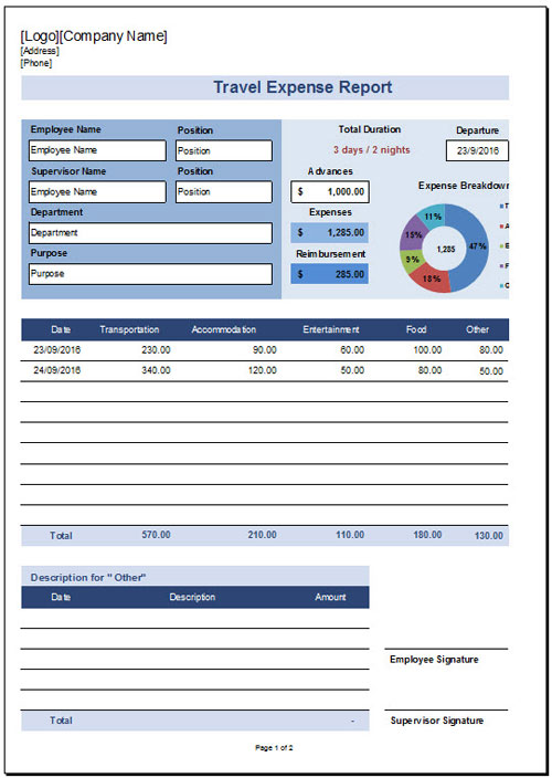 Free Travel Expense Report Template for Excel 2007 – 2016