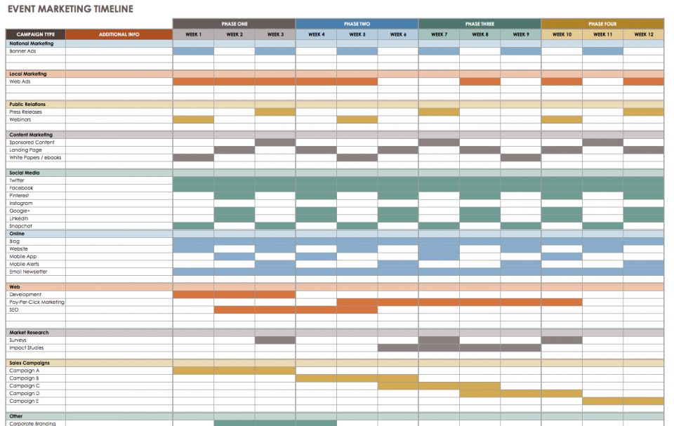 Free Excel Timeline Template for Excel 2007 – 2016