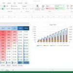 Free Break Even Analysis Template for Excel 2007 – 2016