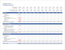 Free Cash Flow Statement Template for Excel 2007 – 2016