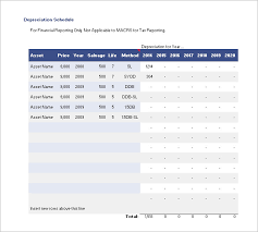 Free Depreciation Schedule Template for Excel 2007 – 2016