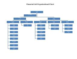 Free Organization Chart Template for Excel 2007 – 2016