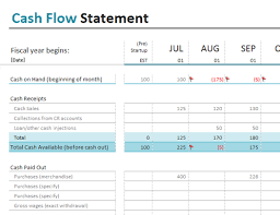 Free Personal Cash Flow Statement Template for Excel 2007 – 2016