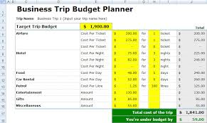 Free Travel Budget Template For Excel 2007 2016